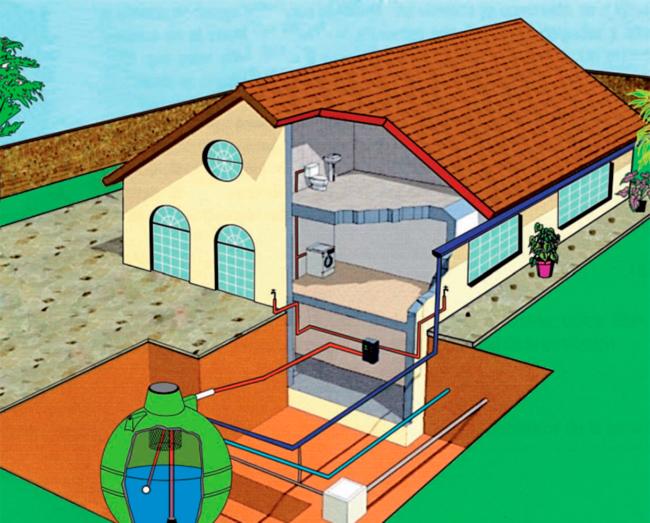 arquitectura eficiente y uso de agua